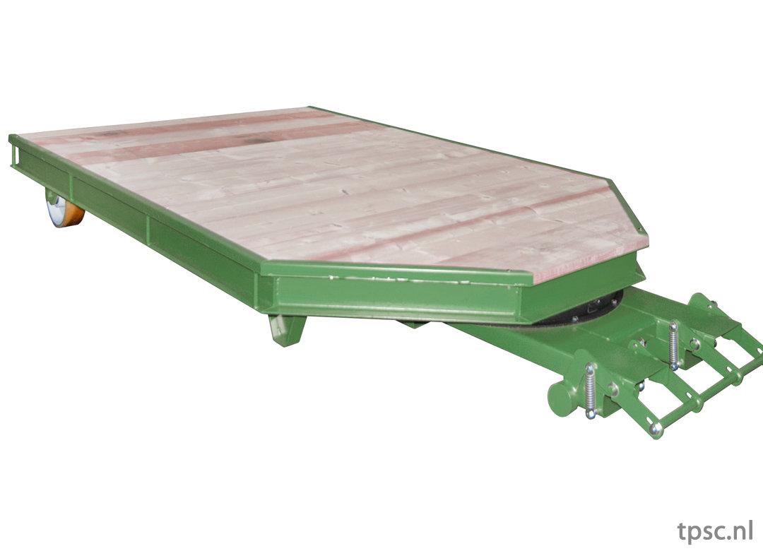 Heftruck-tender-systeem